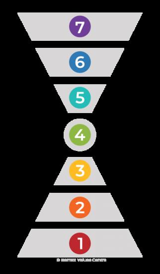 BarrettModel